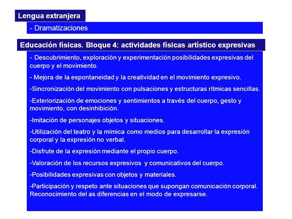 Lengua extranjera - Dramatizaciones Educación físicas. Bloque 4: actividades físicas artístico expresivas - Descubrimiento, exploración y experimentac