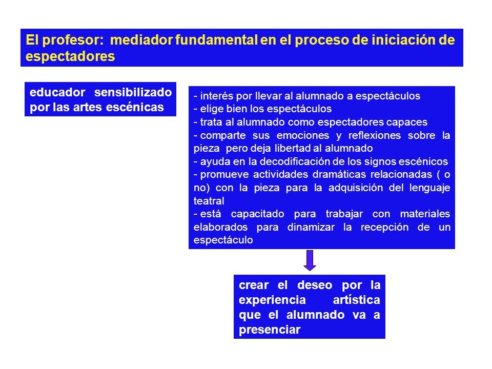 El profesor: mediador fundamental en el proceso de iniciación de espectadores educador sensibilizado por las artes escénicas - interés por llevar al a