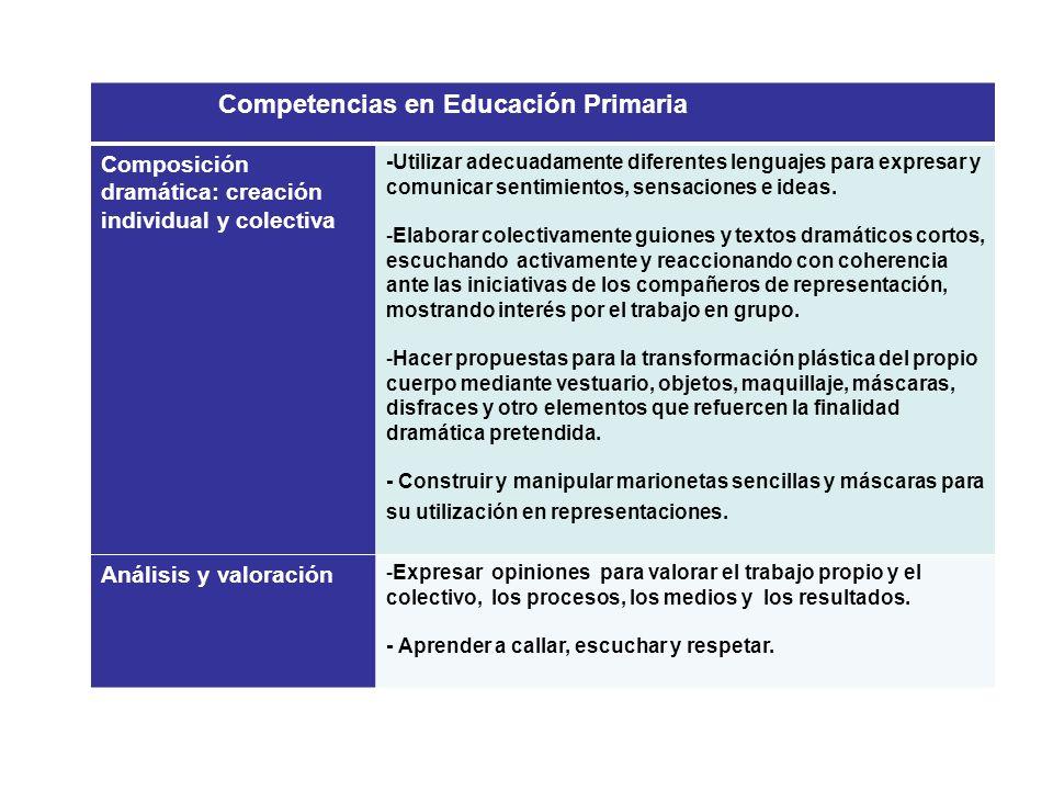 Competencias en Educación Primaria Composición dramática: creación individual y colectiva -Utilizar adecuadamente diferentes lenguajes para expresar y