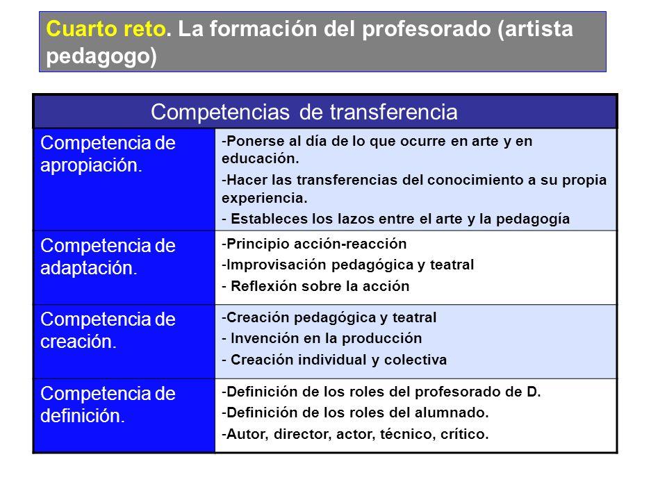 Competencia de apropiación. -Ponerse al día de lo que ocurre en arte y en educación. -Hacer las transferencias del conocimiento a su propia experienci