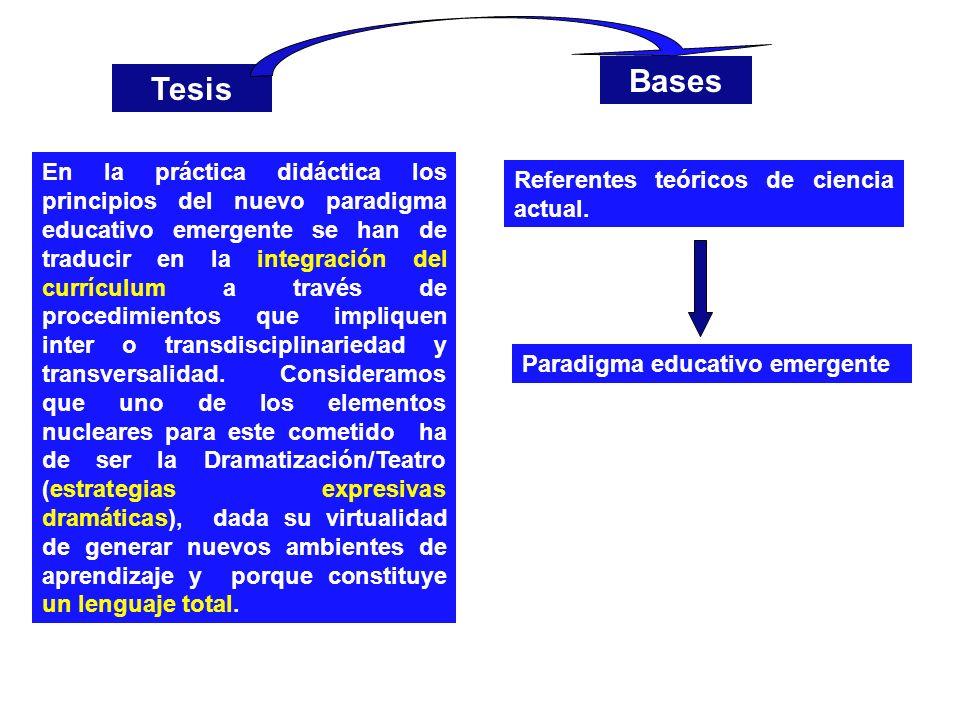 Tesis En la práctica didáctica los principios del nuevo paradigma educativo emergente se han de traducir en la integración del currículum a través de