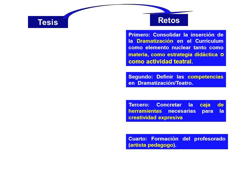 Tesis Primero: Consolidar la inserción de la Dramatización en el Currículum como elemento nuclear tanto como materia, como estrategia didáctica o como