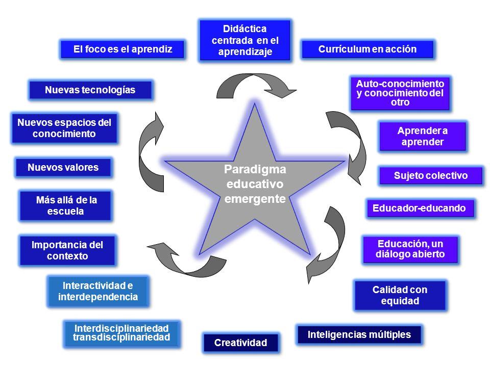 Paradigma educativo emergente Calidad con equidad Inteligencias múltiples Creatividad Nuevos valores Interactividad e interdependencia Importancia del