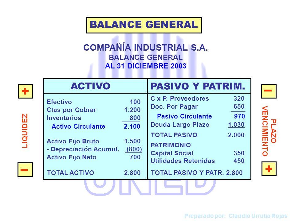 PASIVO Y PATRIMONIO C x P.Proveedores 320 Doc.