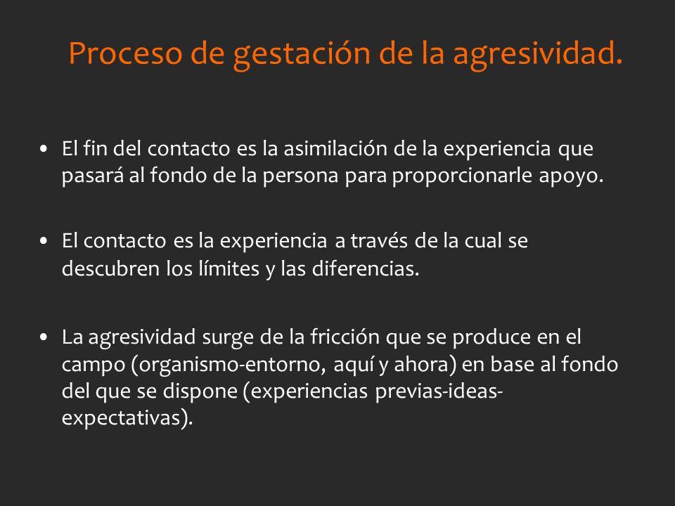 Proceso de gestación de la agresividad. El fin del contacto es la asimilación de la experiencia que pasará al fondo de la persona para proporcionarle