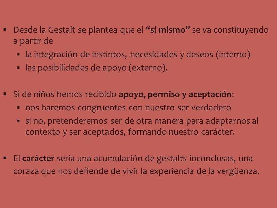 Desde la Gestalt se plantea que el si mismo se va constituyendo a partir de la integración de instintos, necesidades y deseos (interno) las posibilida