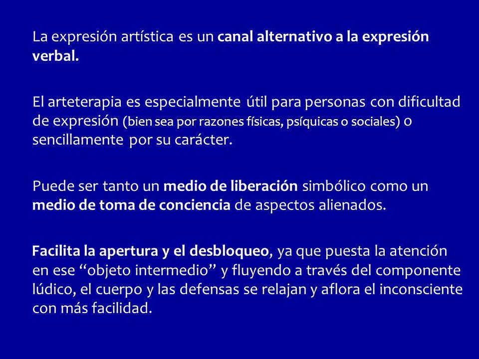 La expresión artística es un canal alternativo a la expresión verbal. El arteterapia es especialmente útil para personas con dificultad de expresión (