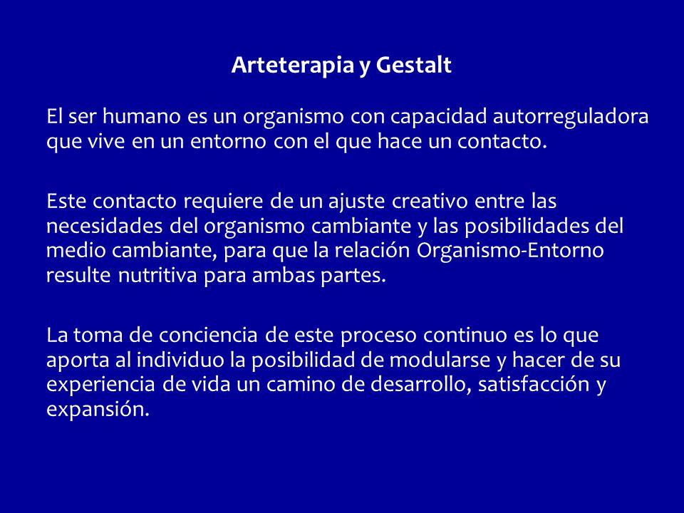 Arteterapia y Gestalt El ser humano es un organismo con capacidad autorreguladora que vive en un entorno con el que hace un contacto. Este contacto re