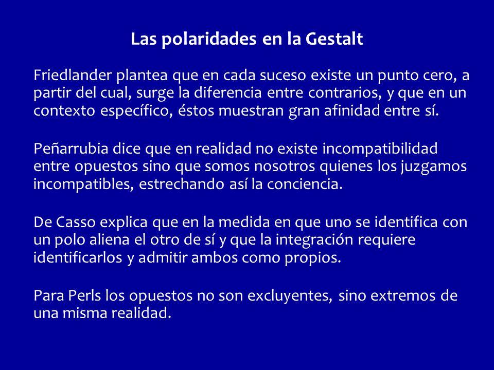 Las polaridades en la Gestalt Friedlander plantea que en cada suceso existe un punto cero, a partir del cual, surge la diferencia entre contrarios, y