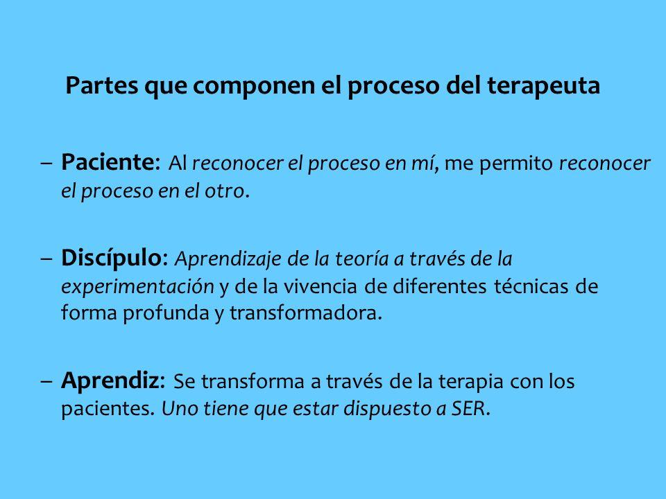 Partes que componen el proceso del terapeuta –Paciente: Al reconocer el proceso en mí, me permito reconocer el proceso en el otro. –Discípulo: Aprendi