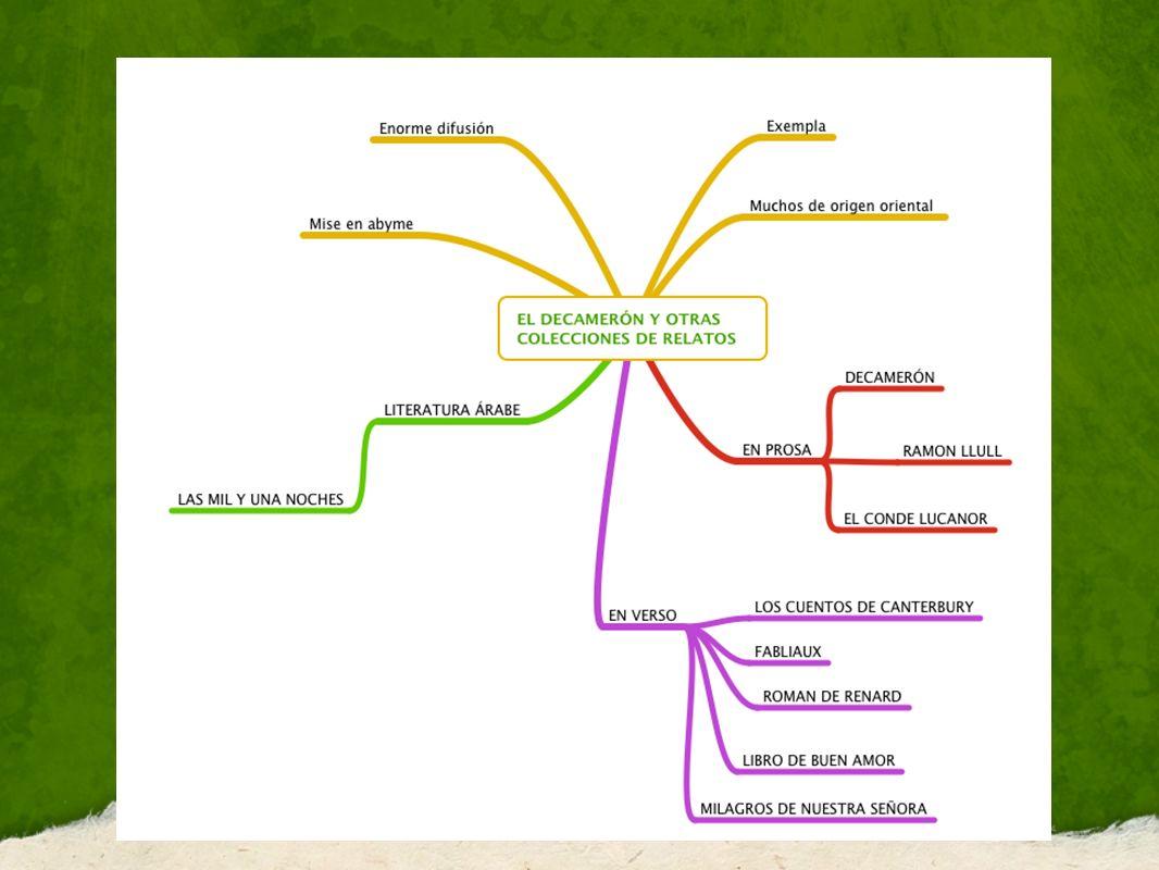 RAMON LLULL Obras Llibres destacatsSelecció de textos Llibre de les bèsties Llibre d Evast i BlanquernaLlibre d Evast i Blanquerna Llibre de l orde de cavalleria Llibre de l orde de cavalleria Llibre de les bèsties Llibre d Evast i Blanquerna.Llibre d Evast i Blanquerna.