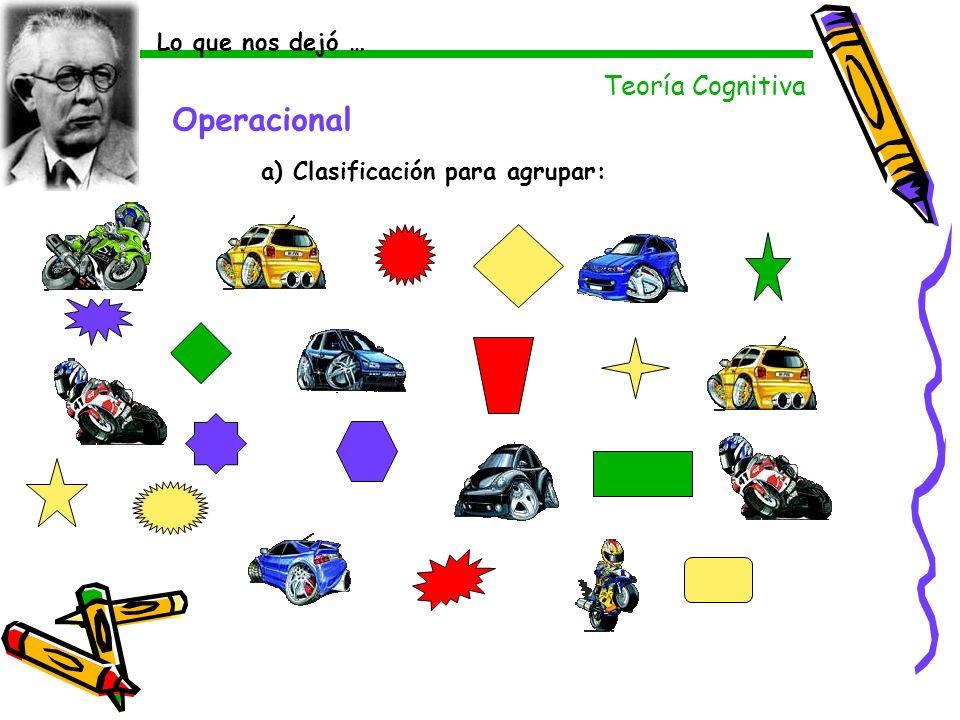 Operacional a) Clasificación para agrupar: Teoría Cognitiva Lo que nos dejó …