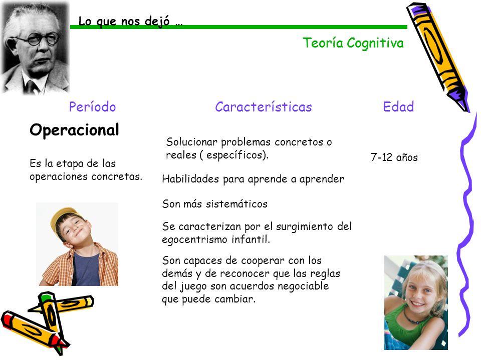 PeríodoCaracterísticasEdad Operacional Es la etapa de las operaciones concretas. Solucionar problemas concretos o reales ( específicos). 7-12 años Teo