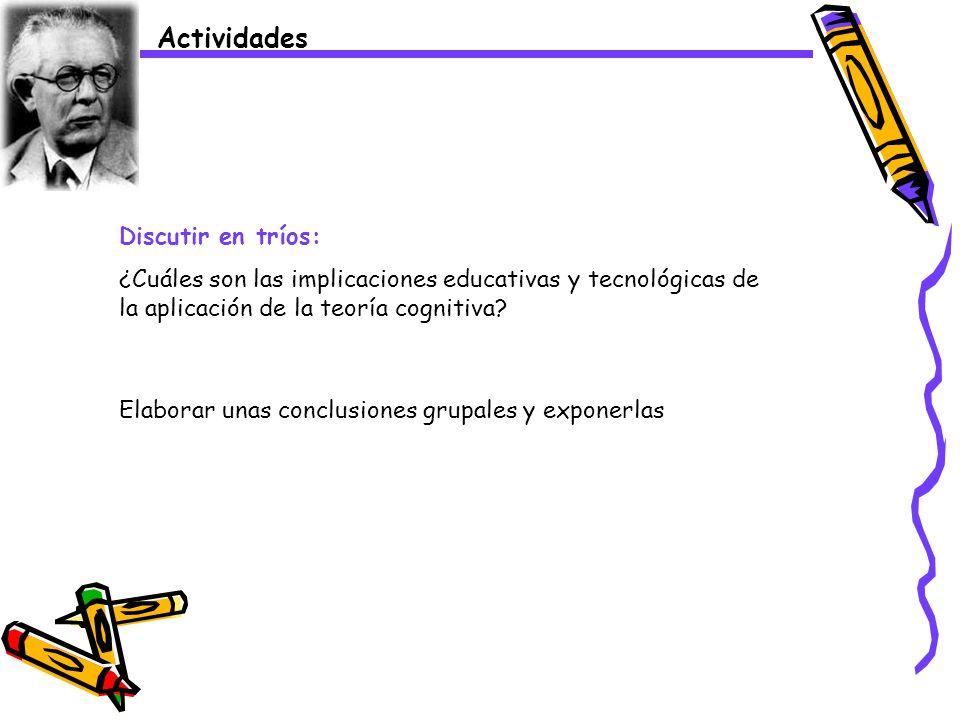 Actividades Discutir en tríos: ¿Cuáles son las implicaciones educativas y tecnológicas de la aplicación de la teoría cognitiva? Elaborar unas conclusi