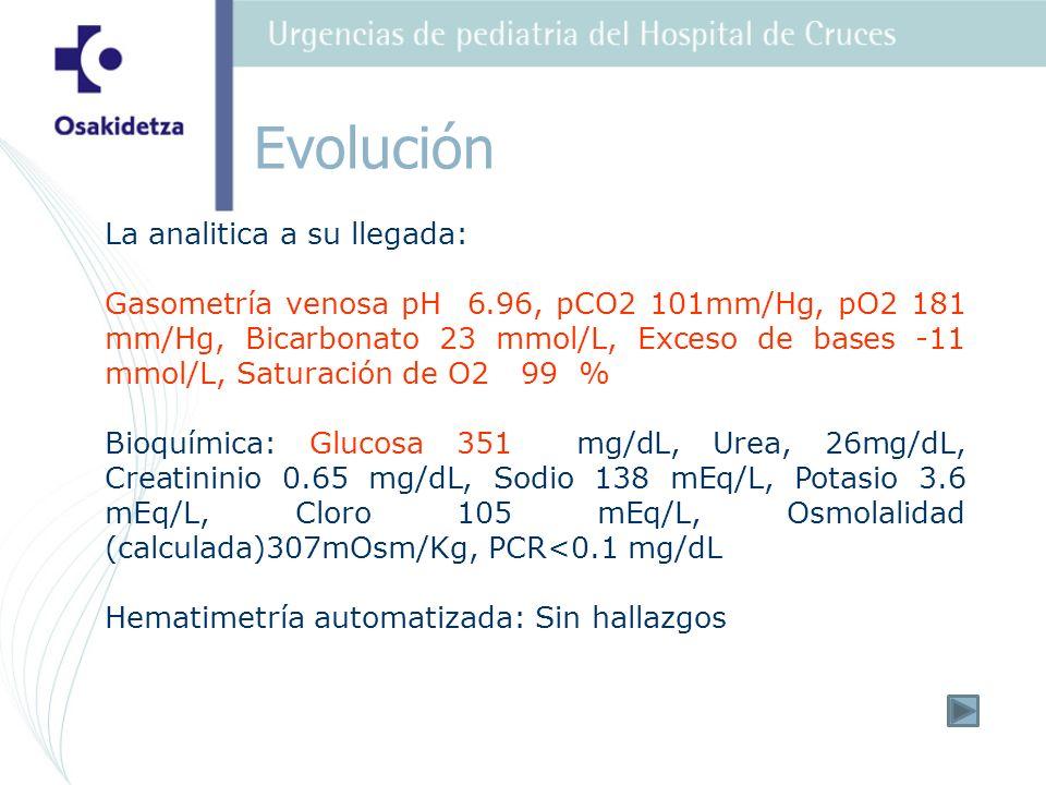Evolución La analitica a su llegada: Gasometría venosa pH 6.96, pCO2 101mm/Hg, pO2 181 mm/Hg, Bicarbonato 23 mmol/L, Exceso de bases -11 mmol/L, Saturación de O2 99 % Bioquímica: Glucosa 351 mg/dL, Urea, 26mg/dL, Creatininio 0.65 mg/dL, Sodio 138 mEq/L, Potasio 3.6 mEq/L, Cloro 105 mEq/L, Osmolalidad (calculada)307mOsm/Kg, PCR<0.1 mg/dL Hematimetría automatizada: Sin hallazgos