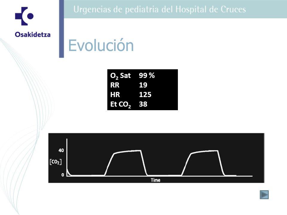 Evolución O 2 Sat99 % RR19 HR125 Et CO 2 38