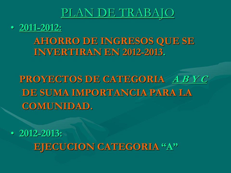 2011-2012:2011-2012: AHORRO DE INGRESOS QUE SE INVERTIRAN EN 2012-2013.