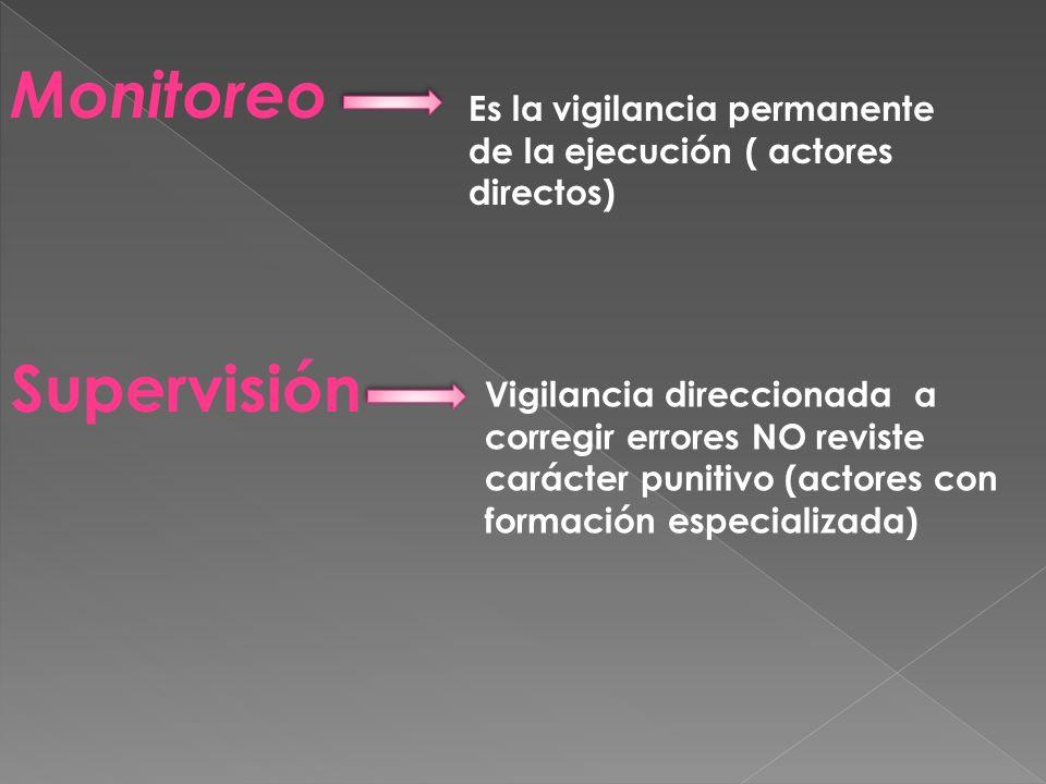 Monitoreo Es la vigilancia permanente de la ejecución ( actores directos) Supervisión Vigilancia direccionada a corregir errores NO reviste carácter punitivo (actores con formación especializada)