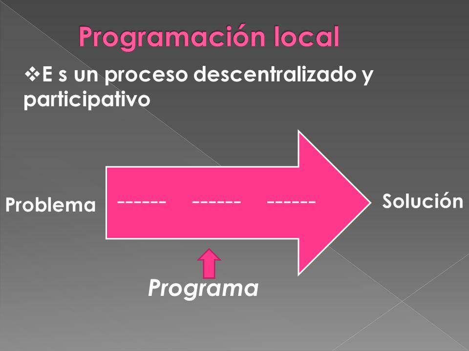 E s un proceso descentralizado y participativo ------ Problema Solución Programa