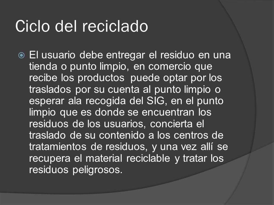Ciclo del reciclado El usuario debe entregar el residuo en una tienda o punto limpio, en comercio que recibe los productos puede optar por los traslad