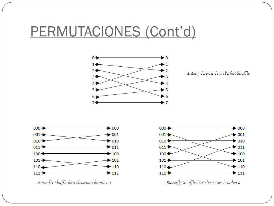 PERMUTACIONES (Contd) Antes y después de un Perfect Shuffle Butterfly Shuffle de 8 elementos de orden 1Butterfly Shuffle de 8 elementos de orden 2