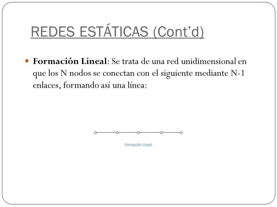 REDES ESTÁTICAS (Contd) Formación Lineal: Se trata de una red unidimensional en que los N nodos se conectan con el siguiente mediante N-1 enlaces, for