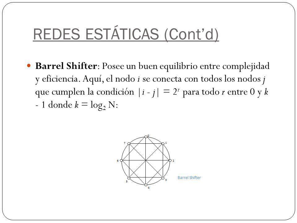REDES ESTÁTICAS (Contd) Barrel Shifter: Posee un buen equilibrio entre complejidad y eficiencia. Aquí, el nodo i se conecta con todos los nodos j que