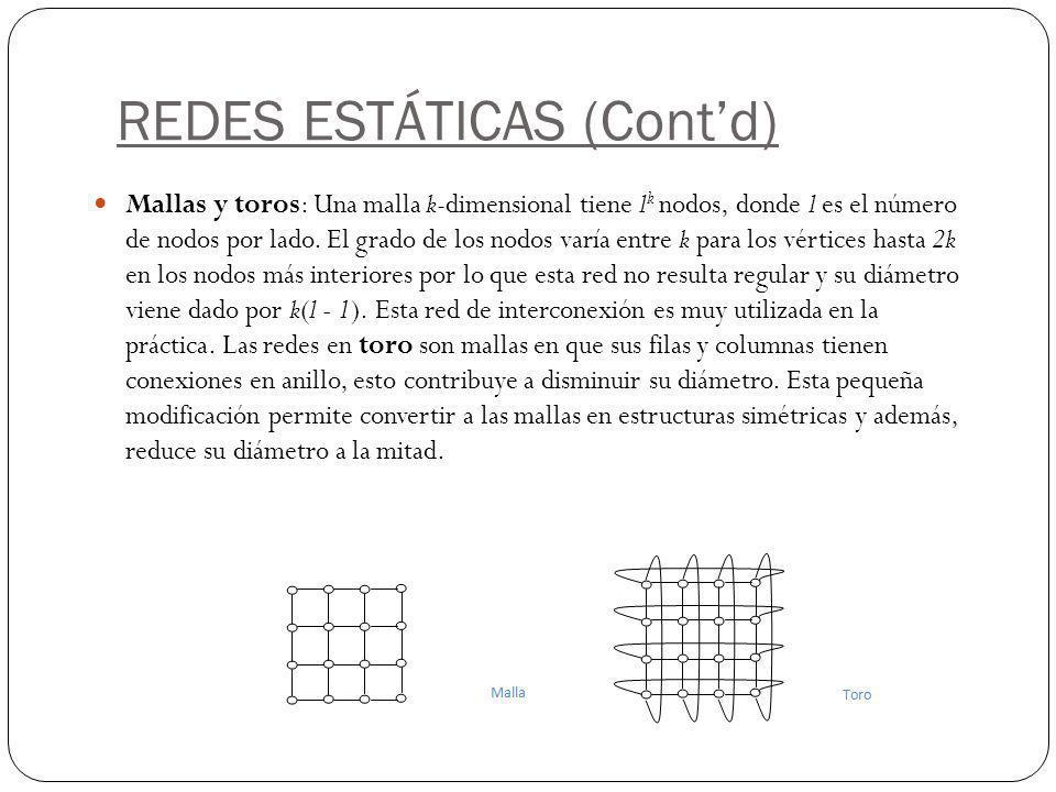 REDES ESTÁTICAS (Contd) Mallas y toros: Una malla k-dimensional tiene l k nodos, donde l es el número de nodos por lado. El grado de los nodos varía e