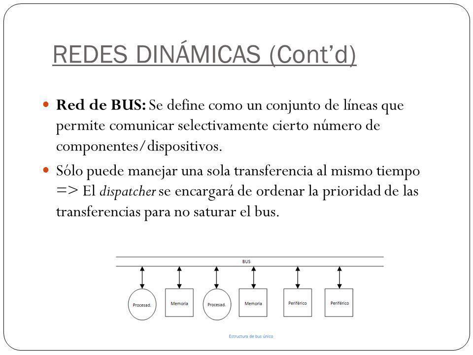 REDES DINÁMICAS (Contd) Red de BUS: Se define como un conjunto de líneas que permite comunicar selectivamente cierto número de componentes/dispositivo
