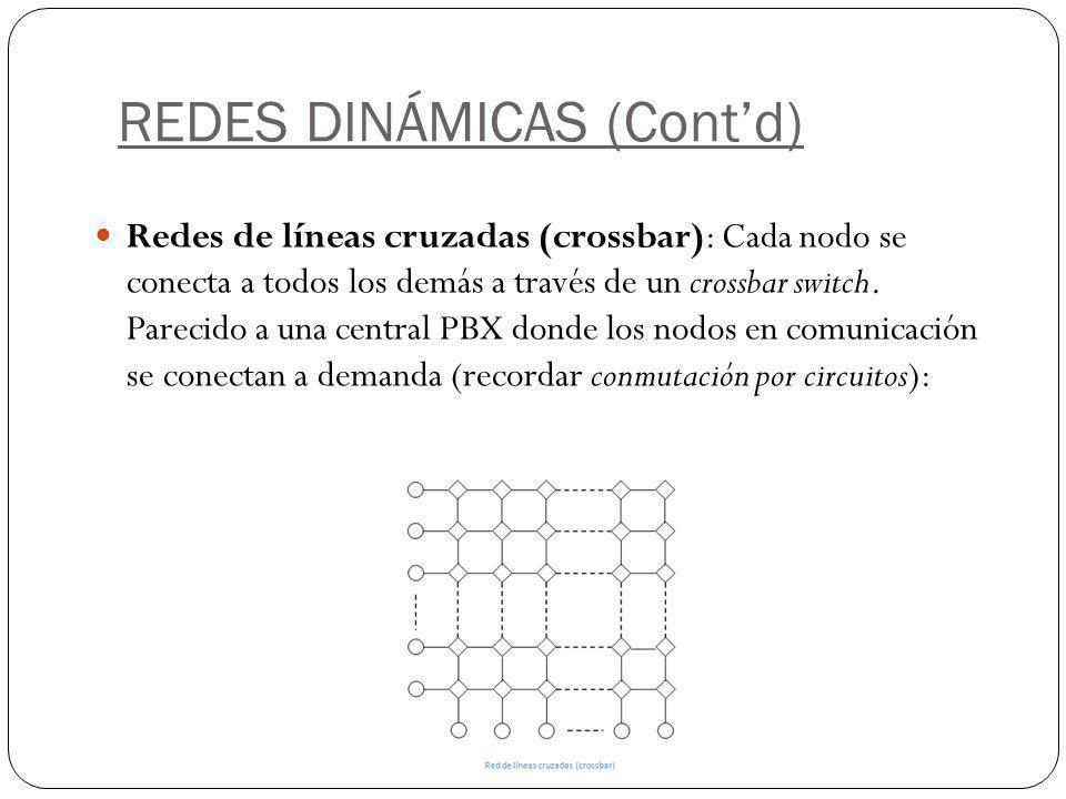 REDES DINÁMICAS (Contd) Redes de líneas cruzadas (crossbar): Cada nodo se conecta a todos los demás a través de un crossbar switch. Parecido a una cen