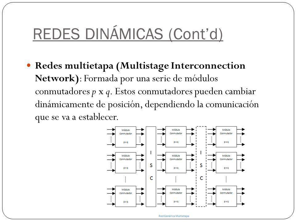 REDES DINÁMICAS (Contd) Redes multietapa (Multistage Interconnection Network): Formada por una serie de módulos conmutadores p x q. Estos conmutadores