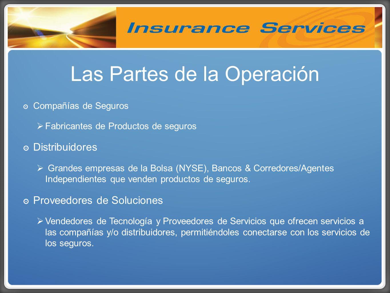 Compañías de Seguros Fabricantes de Productos de seguros Distribuidores Grandes empresas de la Bolsa (NYSE), Bancos & Corredores/Agentes Independientes que venden productos de seguros.