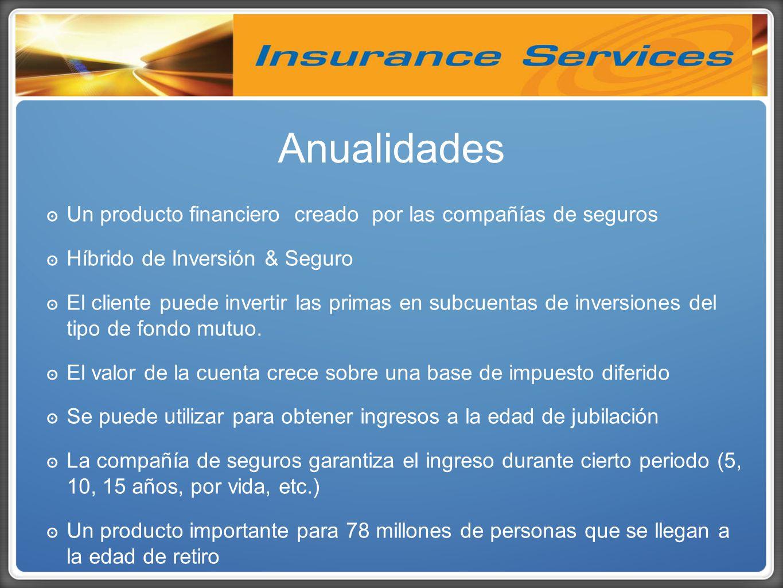 Un producto financiero creado por las compañías de seguros Híbrido de Inversión & Seguro El cliente puede invertir las primas en subcuentas de inversiones del tipo de fondo mutuo.