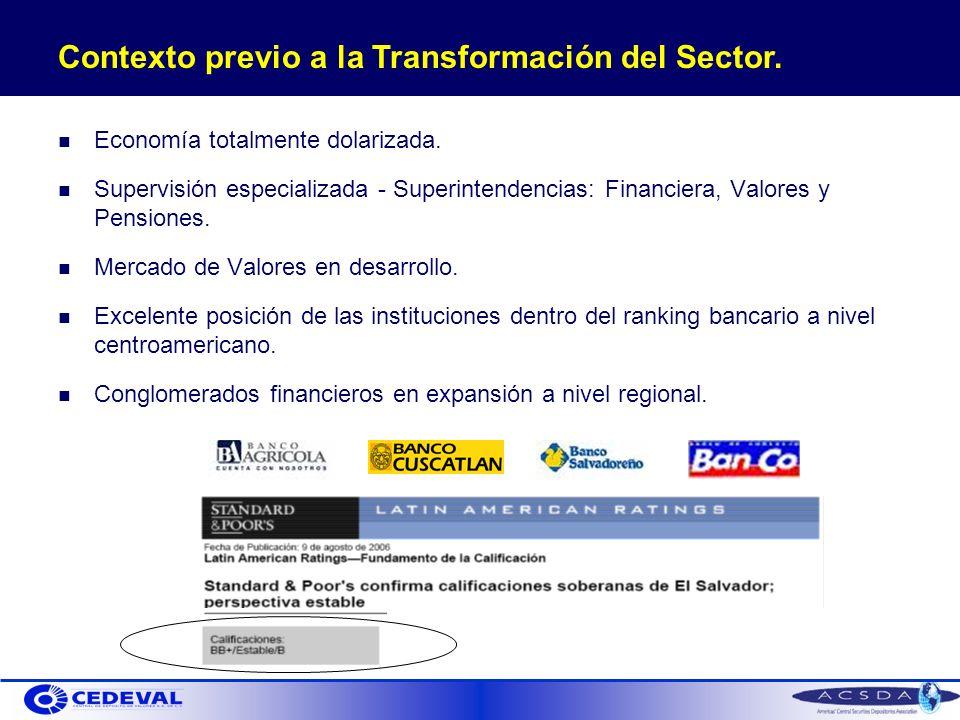 Contexto previo a la Transformación del Sector. Economía totalmente dolarizada.