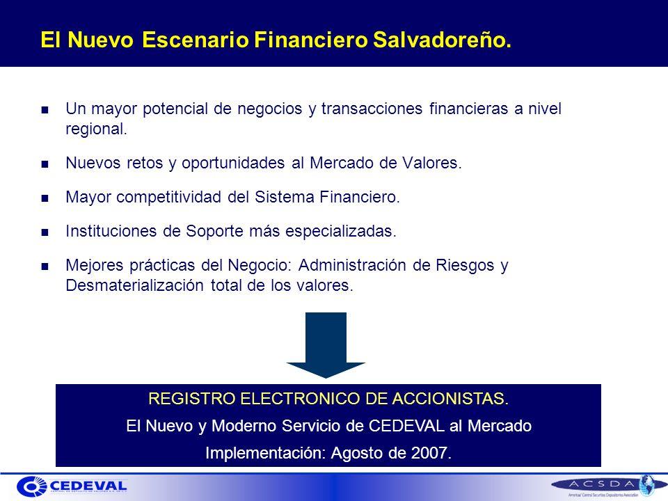 El Nuevo Escenario Financiero Salvadoreño.