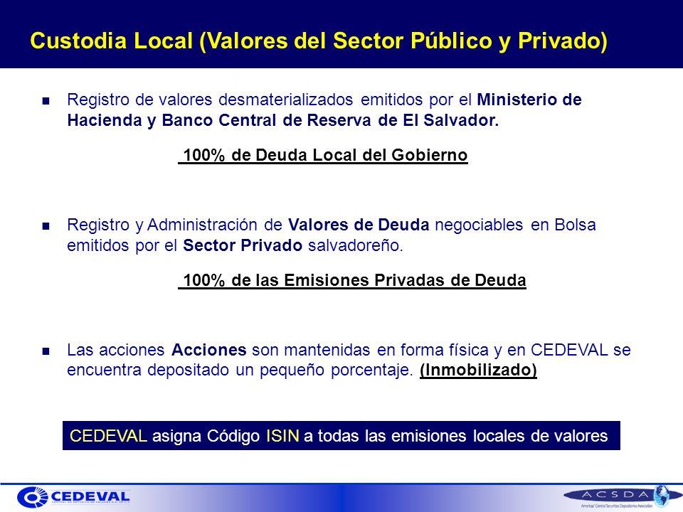 Custodia Local (Valores del Sector Público y Privado) Registro de valores desmaterializados emitidos por el Ministerio de Hacienda y Banco Central de Reserva de El Salvador.