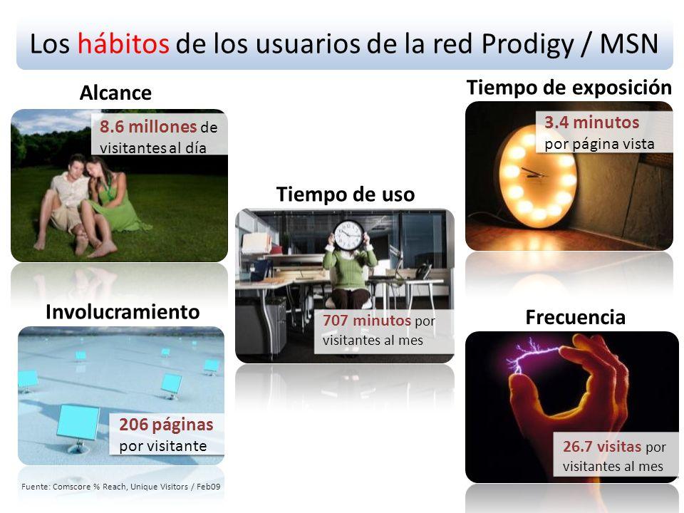 Construye tu marca en la red Prodigy / MSN Precios preferenciales para impactar con tu mensaje en cualquiera de los puntos de la red Prodigy MSN $0.75 USD CPM Superbanner 728 x 90 Box Ad 300 x 250 $5.00 USD CPM Skyscraper 160 x 600 $9.50 USD CPM *Aplican restricciones: Precios válidos sólo para órdenes contratadas a partir del Abril 15 2009 Sujeto a disponibilidad de inventario