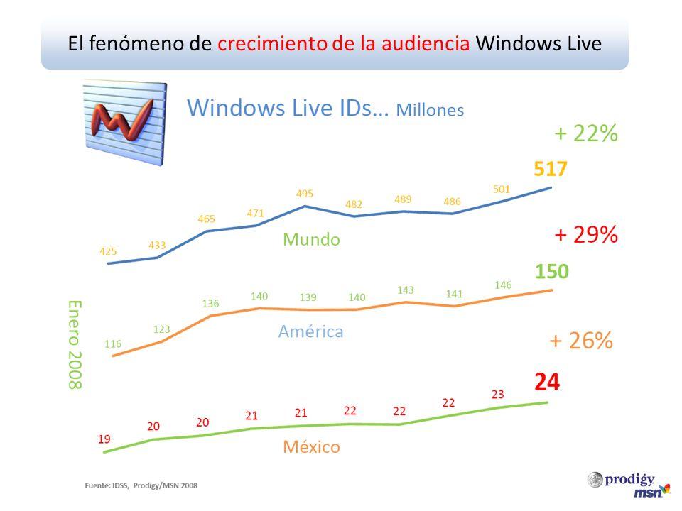 El fenómeno de crecimiento de la audiencia Windows Live