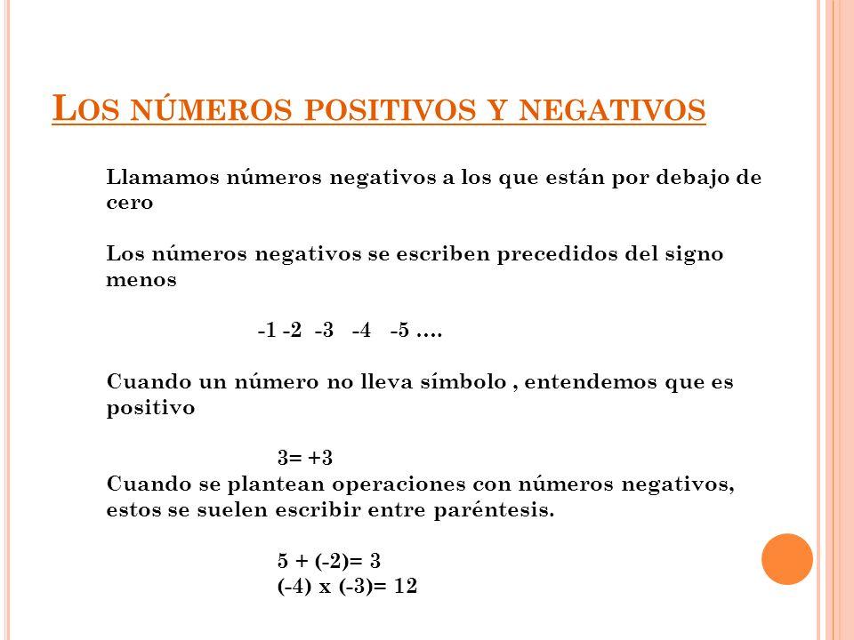 L OS NÚMEROS POSITIVOS Y NEGATIVOS Llamamos números negativos a los que están por debajo de cero Los números negativos se escriben precedidos del sign