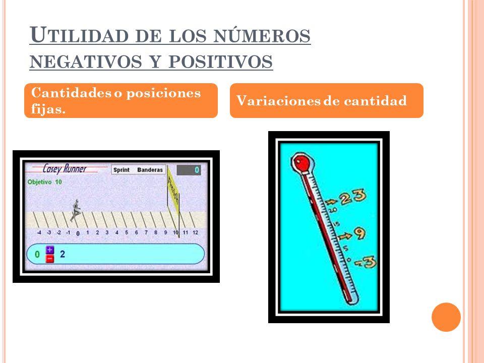 U TILIDAD DE LOS NÚMEROS NEGATIVOS Y POSITIVOS Cantidades o posiciones fijas. Variaciones de cantidad