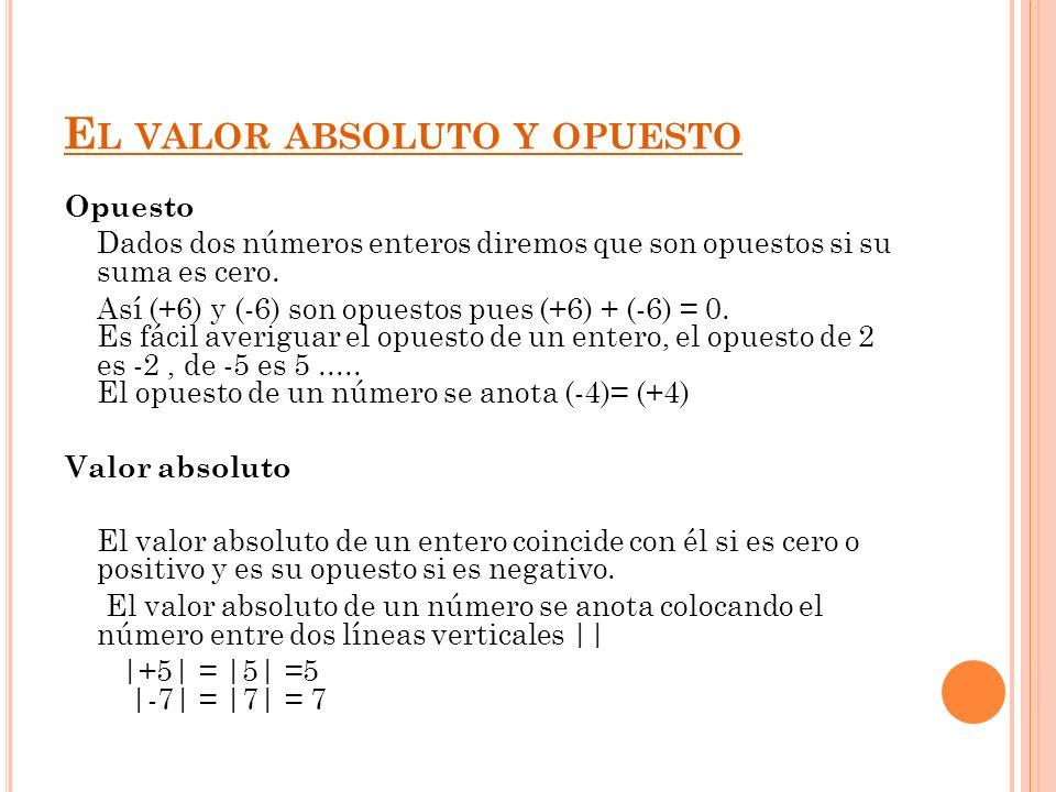 S UMA Y RESTA DE NÚMEROS ENTEROS Cuando los números llevan el mismo signo: Se suman los valores absolutos Se pone el mismo signo que tenían los números antes 4 +3 = +7 // -3 – 8 = - 11 Cuando los dos números llevan distinto signo: Se restan los valores absolutos Se pone el signo del que tiene mayor valor absoluto -2 + 8 = +6 // +4 -9 = -5