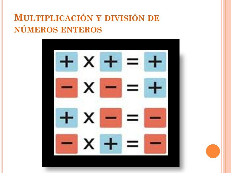 RECUERDA Orden de las operaciones: 1. Paréntesis 2. Multiplicaciones y divisiones 3. Sumas y restas