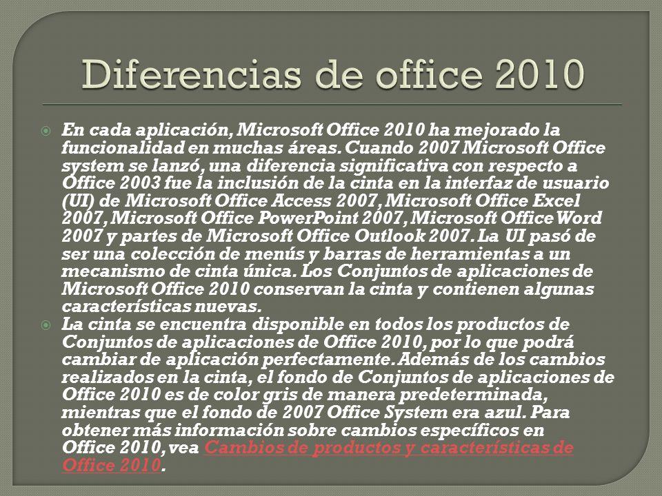 En cada aplicación, Microsoft Office 2010 ha mejorado la funcionalidad en muchas áreas. Cuando 2007 Microsoft Office system se lanzó, una diferencia s