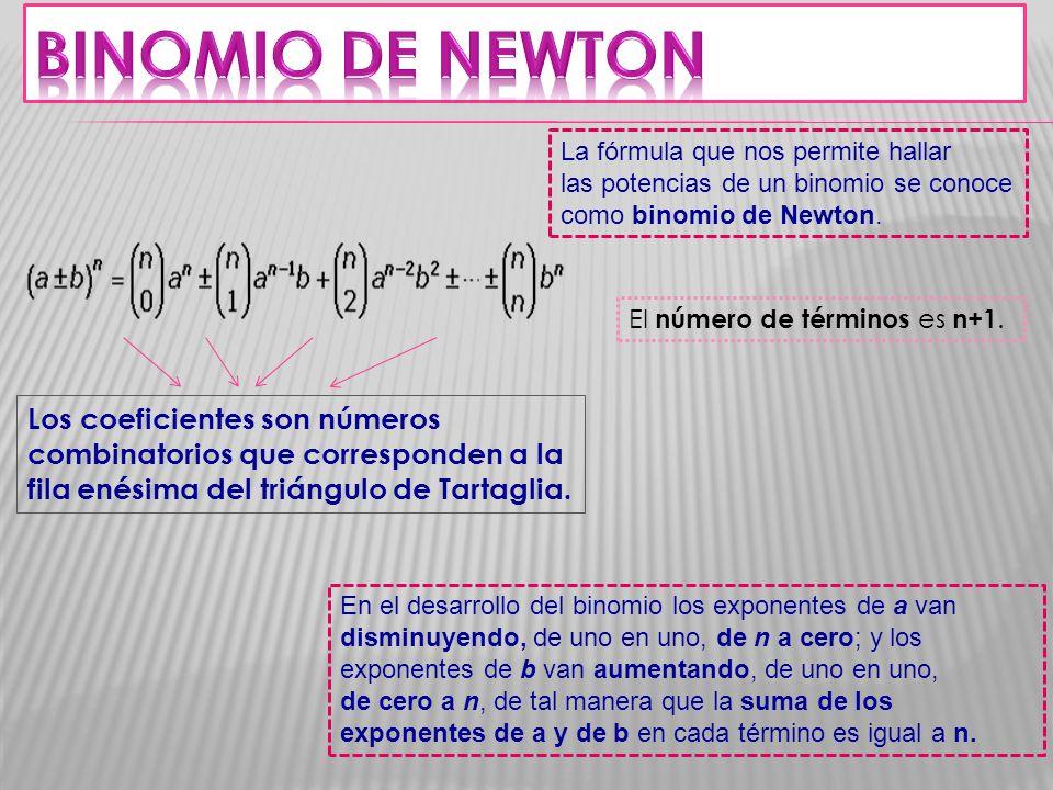 La fórmula que nos permite hallar las potencias de un binomio se conoce como binomio de Newton. El número de términos es n+1. Los coeficientes son núm