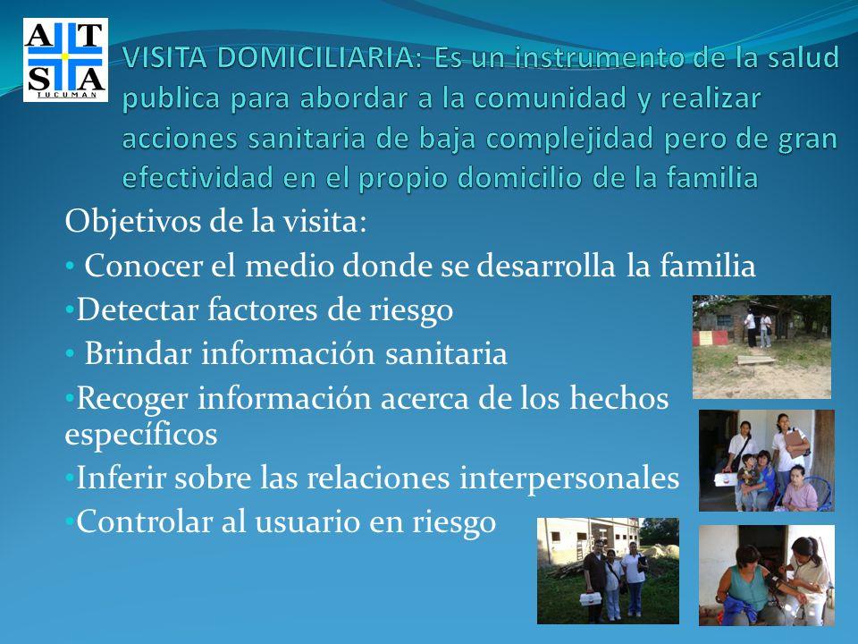 Objetivos de la visita: Conocer el medio donde se desarrolla la familia Detectar factores de riesgo Brindar información sanitaria Recoger información