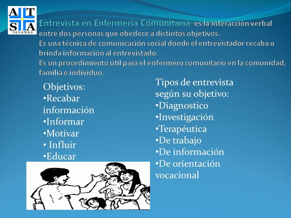 Objetivos: Recabar información Informar Motivar Influir Educar Tipos de entrevista según su objetivo: Diagnostico Investigación Terapéutica De trabajo