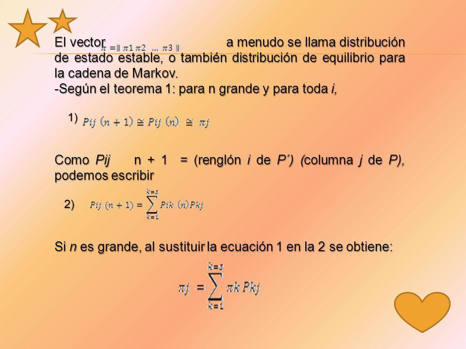 Sea P la matriz de transición de una cadena ergódica de s estados. Existe entonces un vector tal que Recuerda que para ij-ésimo elemento de Pn es Pn (