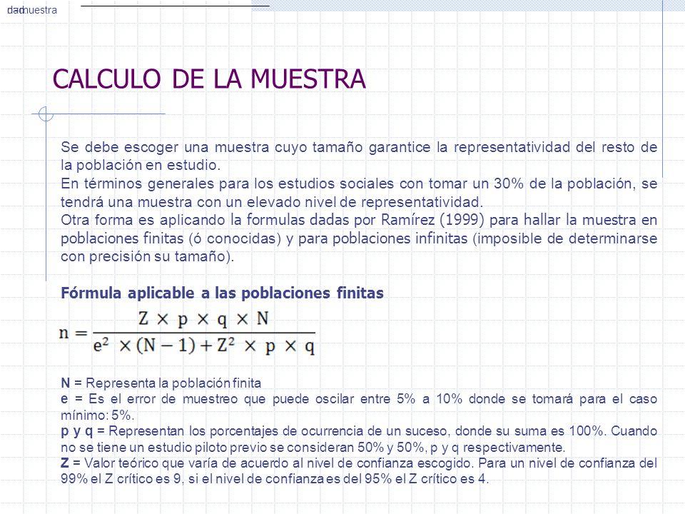 CALCULO DE LA MUESTRA Se debe escoger una muestra cuyo tamaño garantice la representatividad del resto de la población en estudio. En términos general
