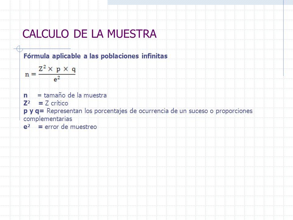 CALCULO DE LA MUESTRA Fórmula aplicable a las poblaciones infinitas n = tamaño de la muestra Z 2 = Z crítico p y q= Representan los porcentajes de ocu