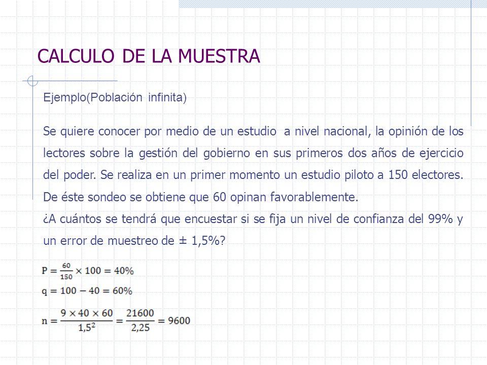 CALCULO DE LA MUESTRA Ejemplo(Población infinita) Se quiere conocer por medio de un estudio a nivel nacional, la opinión de los lectores sobre la gest